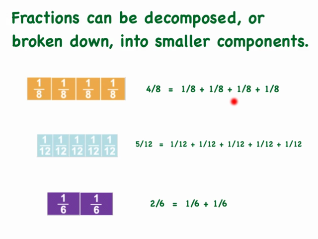 Decomposing, Adding, And Subtracting Fractions - Lessons - Tes Teach