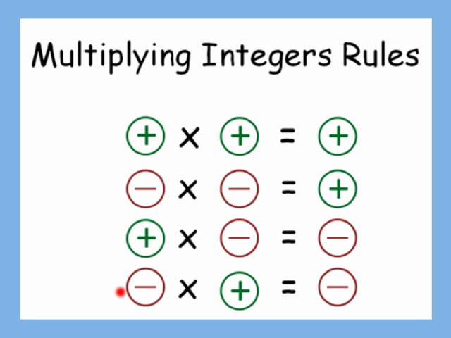 Multiplying And Dividing Integers 7th Grade Lessons Tes Teach